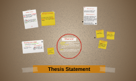 Copy of Thesis Statement
