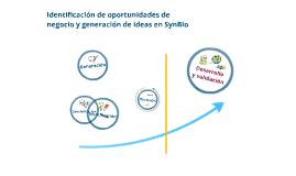 Copy of Identificacion de oportunidades de negocio y generación de ideas