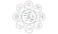 Social Media Strategy Framework V2