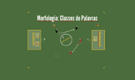 Morfologia: Classes de Palavras