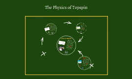 The Physics of Topspin
