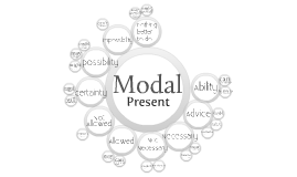 What are the present forms of modal verbs?