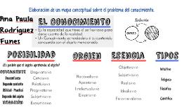 Elaboración de un mapa conceptual sobre el problema del cono