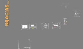 Copy of Interpolación Inversa e Interpolación Splines