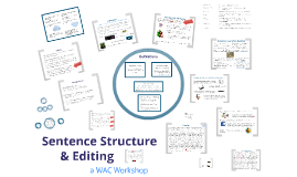 Sentence Structure and Editing Your Writing
