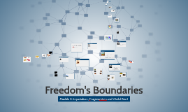 Freedom's Boundaries
