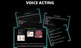 Copy of VOICE ACTING
