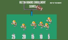 HILTON HONORS SCORES