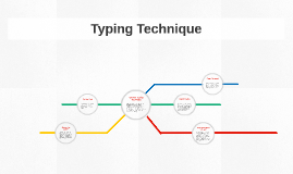 Typing Technique