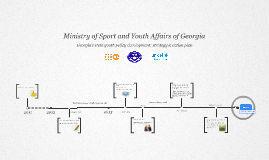 Georgia's Youth Policy Action Plan Development (ENG version)