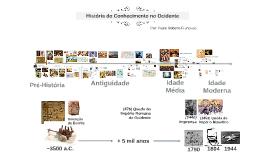 História do Conhecimento no Ocidente