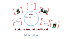 Buddha Around the World