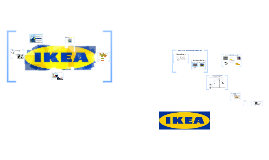 Marketing IKEA