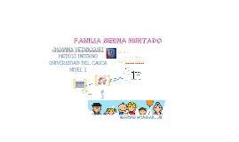 Copy of Proyecto participación familia-escuela