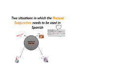 Copy of Copy of Present Subjunctive/ Presente del Subjuntivo