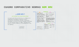 Copy of CUADRO COMPARATIVO NORMAS NOM NMX