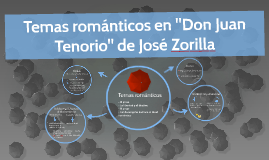 """Temas románicos en """"Don Juan Tenorio"""" de José Zorilla"""