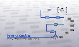 Power & Conflict - History 2