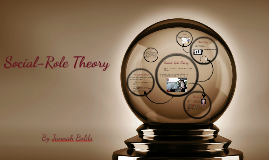 Copy of Copy of Social-Role Theory