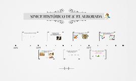 SIMCE HISTÓRICO DE 8° EL ALBORADA