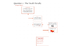 Question 1 : The Death Penalty