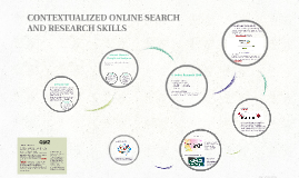 Copy of CONTEXTUALIZED ONLINE SEARCH AND RESEARCH SKILLS