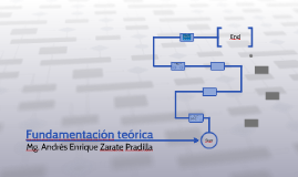 Copy of Fundamentación teórica