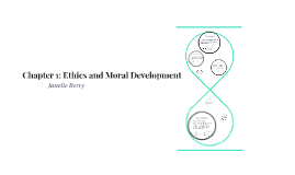 Chapter 1: Ethics and Moral Development