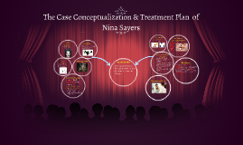 Copy of Copy of The Case Conceptualization of Nina Sayers