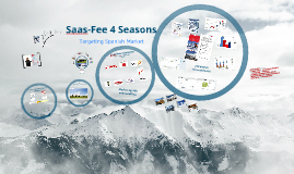 Saas-Fee 4 Seasons