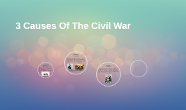 Copy of 3 Causes Of The Civil War