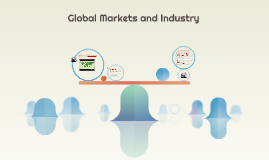 Global Markets and Industry