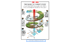 Copy of The Clues to a Great Story - TED Infographic