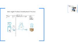 Mobi-Agile Product Development Process