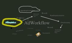 AdWorkflow