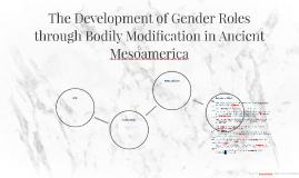 The Development of Gender Roles through Bodily Modification
