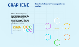 Graphene based materials and their composites as