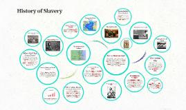 Start of Slavery in North America