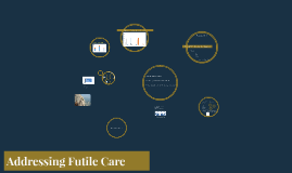 Futile Care Consultation