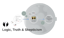 Logic, Truth & Skepticism
