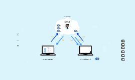 Copy of GitHub勉強会20150826