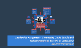Leadership Assignment- Connecting David Suzuki and Nelson Mandela