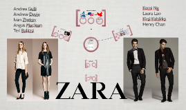 Copy of ZARA GU Strategy Presentation