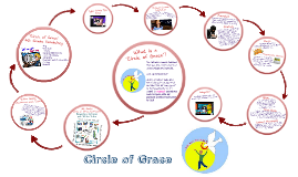 Copy of Circle of Grace ~ Grade 4