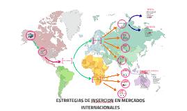 ESTRATEGIAS DE INSERCION EN MERCADOS INTERNACIONALES