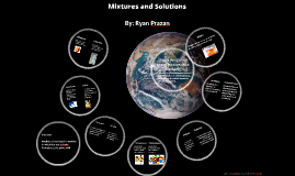 Copy of Mixtures and Solutions
