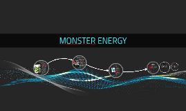 Copy of MONSTER ENERGY