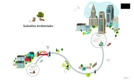 Copy of Subsidios Ambientales