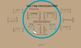 Copy of Swap n' Shop:  Online Business Model