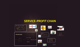Copy of THE SERVICE-PROFIT CHAIN